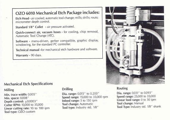 What's included in the OZO 6010 Mechanical Etch Package
